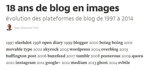 18-ans-de-blog-en-images