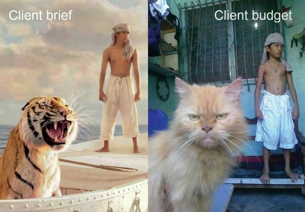 client brief-budget