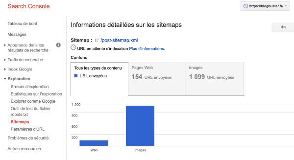 sitemap-blogbuster