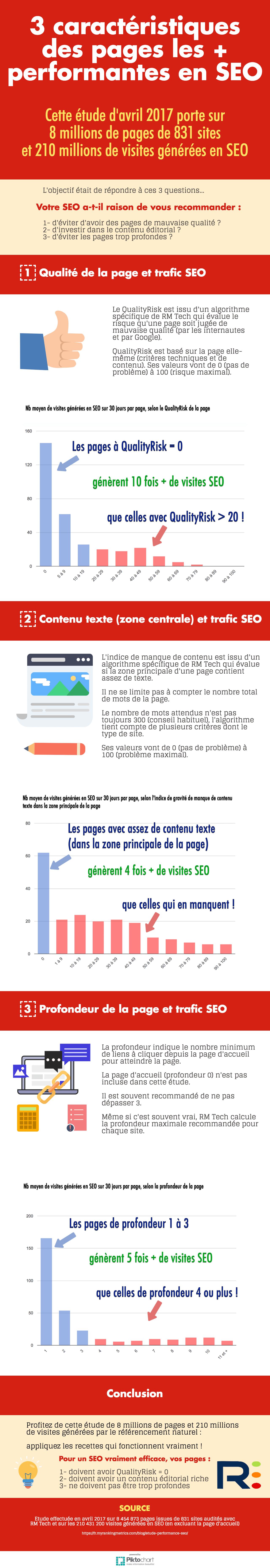 rmtech-ga-etude-infographie