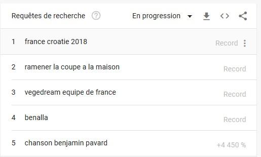 france-croatie-2018